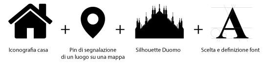 elementi logo getmihome