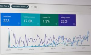 google analytics per social media manager